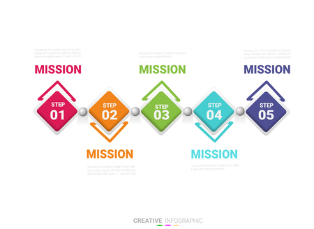 Infographic design template with numbers 5 option can be used for workflow layout, diagram, number step up options. Ilustração