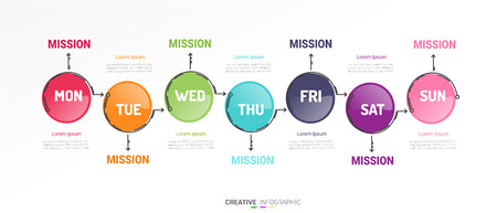 weekly planner, Timeline business for 7 day, Timeline infographics design vector and Presentation business can be used for Business concept with 7 options, steps or processes.