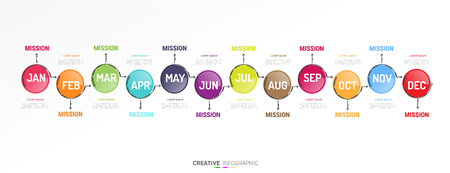 Timeline presentation for 12 months, 1 year, Timeline infographics design vector and Presentation business can be used for Business concept with 12 options, steps or processes. Ilustração