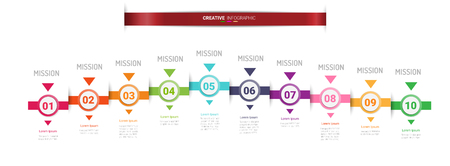 Time line, Timeline business for 12 months, 1 year, Timeline infographics design vector and Presentation business can be used for Business concept with 12 options, steps or processes.