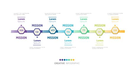 Timeline business for 7 day, 7 options, Timeline infographics design vector and Presentation business can be used for Business concept with 7 steps or processes.