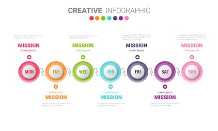 Time line, Timeline business for 7 day, week, Timeline infographics design vector and Presentation business can be used for Business concept with 7 options, steps or processes. Ilustrace