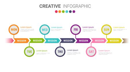 Timeline business for 7 day, 7 options, Timeline infographics design vector and Presentation business can be used for Business concept with 7 steps or processes. 版權商用圖片 - 133456602
