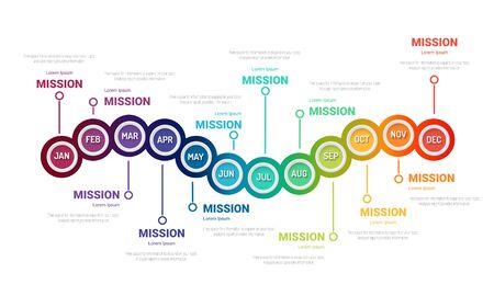 Zeitleiste für 1 Jahr, 12 Monate, Infografik-Monatsplaner-Designvektor 12 Schritte und Präsentationsgeschäft können für das Geschäftskonzept mit 12 Optionen, Schritten oder Prozessen verwendet werden.