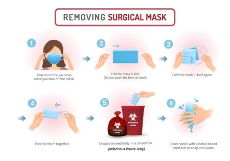 How to remove the medical mask, Step by step infographic, Mask Virus outbreak prevention, and pollution protection, vector illustration.