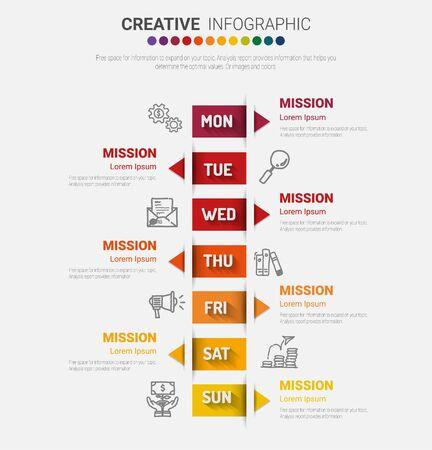 L'entreprise de chronologie pour 7 jours, 7 options, le vecteur de conception d'infographie de chronologie et l'entreprise de présentation peuvent être utilisés pour le concept d'entreprise avec 7 étapes ou processus.