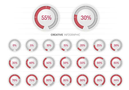 Set of circle percentage diagrams Red color from to 100 ready-to-use for web design, user interface (UI).