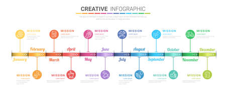 Timeline presentation for 12 months, 1 year, Timeline infographics design vector and Presentation business can be used for Business concept with 12 options, steps or processes. Иллюстрация