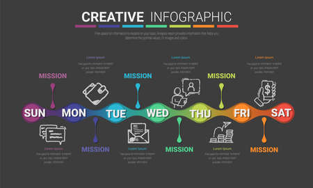 Timeline business for 7 day, week, Timeline infographics design vector and Presentation business can be used for Business concept with 7 options, steps or processes. Иллюстрация