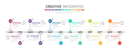 Timeline infographics Full year, All month planner design and Presentation business can be used for Business concept with 12 options, steps or processes.