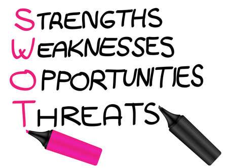 swot: SWOT segno - punti di forza, debolezze, opportunit� e minacce disegnate con marcatori