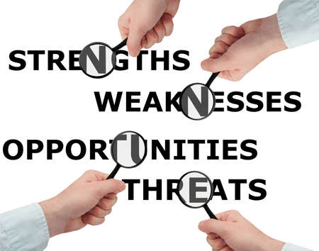 weaknesses: SWOT Analysis - Man