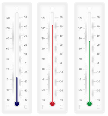 hot temperature: Illustration of thermometers with Celsius and Fahrenheit scales - isolated on white