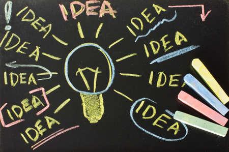 inventing: Brainstorming Stock Photo
