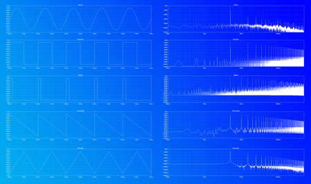 fourier: Electronic singal spectrum and time diagrams Stock Photo