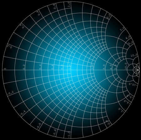 smith: Empty Smith Chart tool for radio frequency electronics design