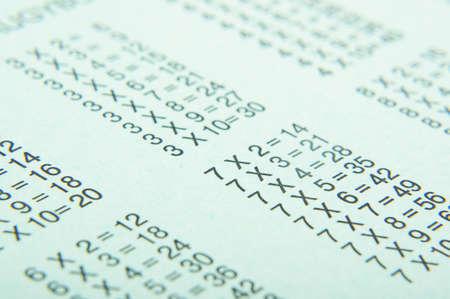 multiplicacion: Resumen macro de cerca de tabla de multiplicar aritméticas Foto de archivo
