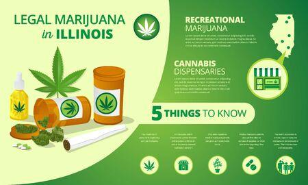 infographic marijuana legalization status in Illinois United States