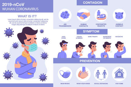 Corona virus infographic with illustrated elements. Covid-19 symptoms with prevention and virus transmission
