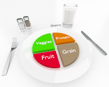 An illustration related to the more contemporary foodnutrition portions as outlined by the USDA in 2011. This My Plate style of display replaces the previous food pyramid used for many years. Stock Photo