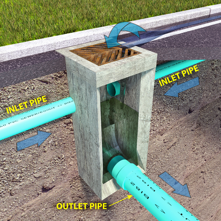 A diagrammatic section view illustration of a Storm Sewer Catch Basin depicting stormwater flow from the surface and underground pipes and emptying to the larger and lower outlet pipe. Stock Photo