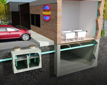 Grease Interceptor  Grease Trap의 개략적 인 단면도. 식수가 위생 하수도로 유입되어 위생 하수도를 막기 전에 식용유를 포획하는 식당에서 일반적으로 사용