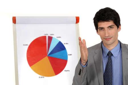 camembert: Man stood by pie-chart