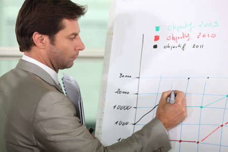 Man writing objectives on a whiteboard photo