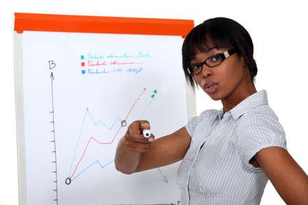 Beautiful professional doing a presentation Stock Photo - 13344195