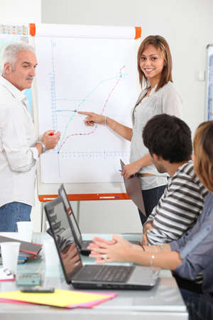 collaborators: Group of people discussing a growth chart
