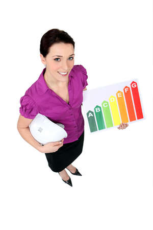 energy classification: Woman stood with energy rating board