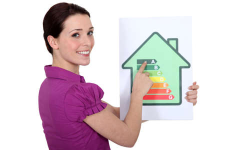 25 to 30: Woman pointing to an energy efficiency rating chart Stock Photo