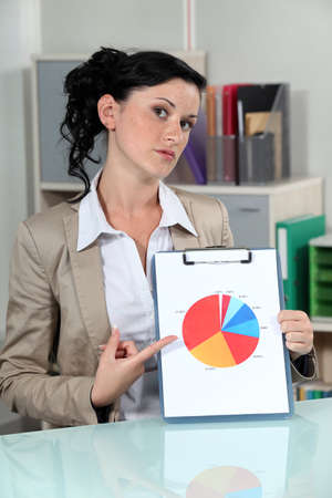 share market: Woman pointing to a pie chart