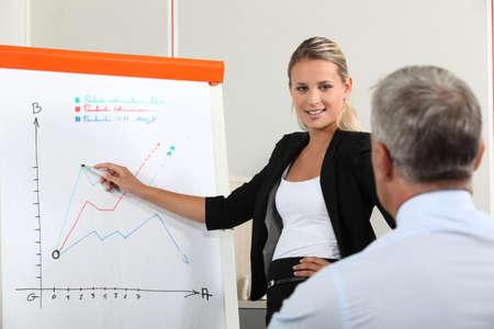 hablar en publico: Empresaria que presenta los resultados de un estudio de mercado