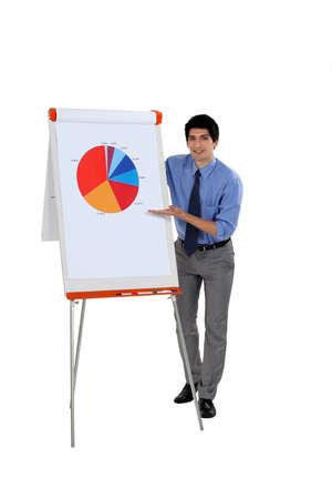 flipchart: Businessman presenting a pie chart