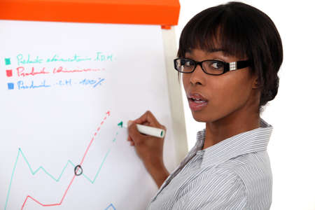 Businesswoman drawing on flip-chart photo