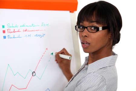 flipchart: Businesswoman drawing on flip-chart Stock Photo