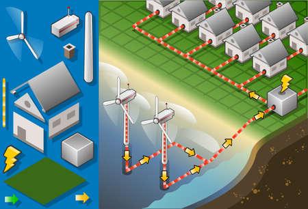Illustration détaillée de quelques maisons isométriques avec des turbines éoliennes offshore dans la production d'énergie Vecteurs