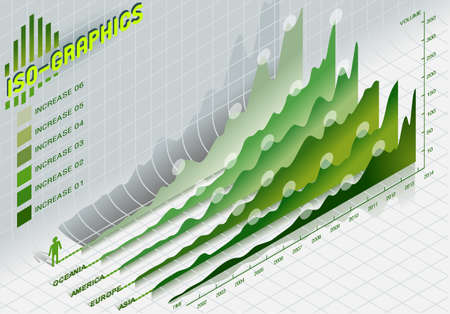histogram: Detailed illustration of a infographic set elements in green Illustration
