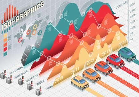 histogram: Isometric Infographic  Histogram Set Elements with cars