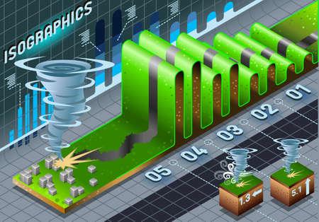 calamiteit: Gedetailleerde illustratie van een isometrisch Info Graphic Tornado Klassementen Schaal Stock Illustratie