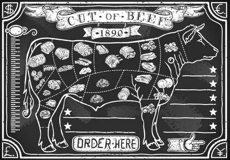 macellaio: Illustrazione dettagliata di una lavagna grafica vintage per macelleria