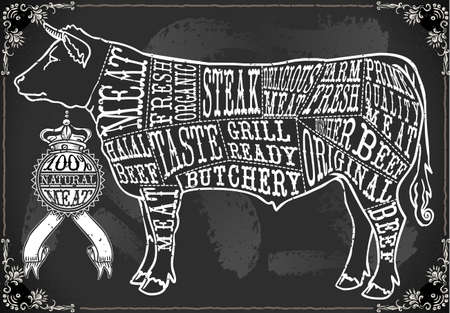 Detailed illustration of a Vintage Blackboard Cut of Beef with Calligraphic TextIllustration in EPS10 with color space in RGB