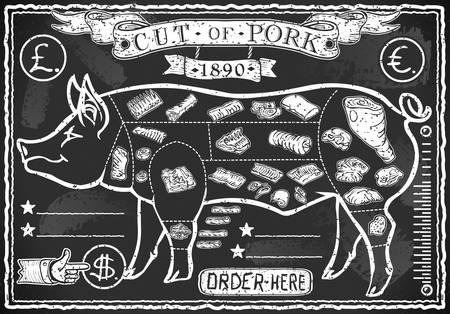 Illustration détaillée d'une Blackboard Cut cru de porc
