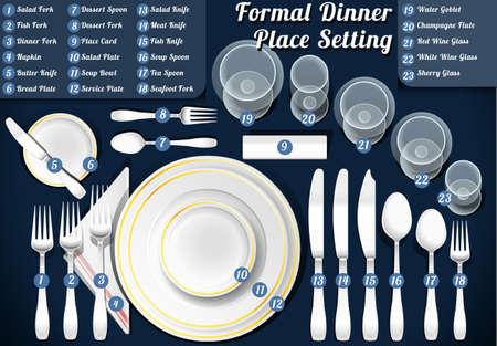 dinner food: Ilustraci�n detallada de un Conjunto de Configuraci�n de lugar formal de la cena