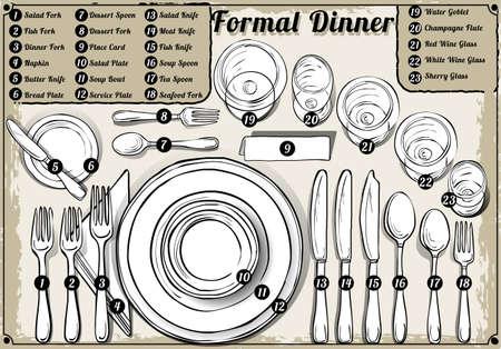 dinner setting: Ilustraci�n detallada de un lugar sacado de la vendimia de la mano Configuraci�n formal de la cena