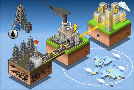 Ilustración detallada de un petróleo Energía Diagrama cosecha isométrica Infografía