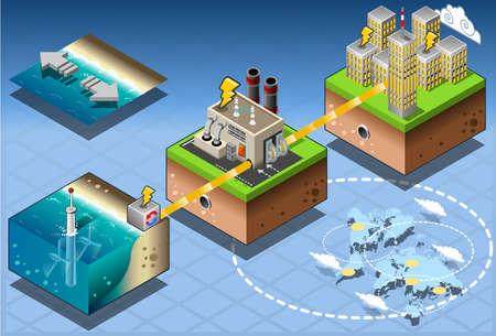 Detailed illustration of a Isometric Infographic Underwater Turbines Renewable Energy Diagram