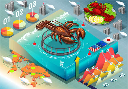aquaculture: Fish Breeding - Isometric Infographic Lobster Aquaculture