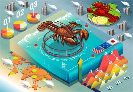 lobster pots: Fish Breeding - Isometric Infographic Lobster Aquaculture